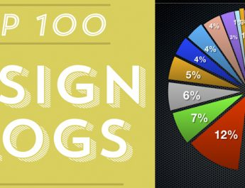 TOP 100 Design Blogs 100 Blogs Slider 345x265